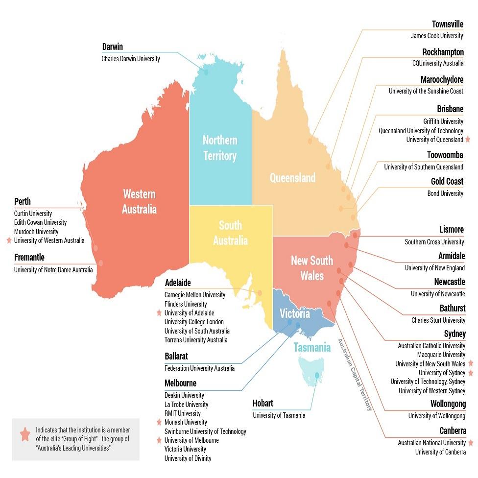 بهترین دانشگاه های استرالیا