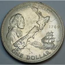 دلار نیوزلند