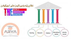 چه مراکزی رتبه بندی دانشگاه های سراسر جهان را انجام می دهند؟