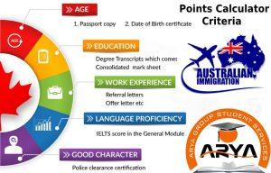 معیارهای شاخص در سیستم امتیازبندی ادارۀ مهاجرت استرالیا کدامند؟